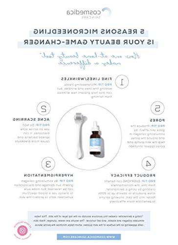 Cosmedica Microneedle Roller Needling and Cosmedica's Acid Serum 1